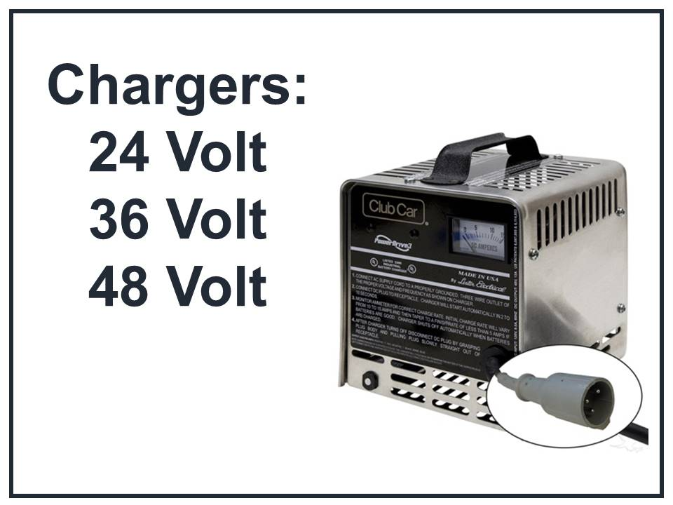 Battery Warehouse Plus Charger